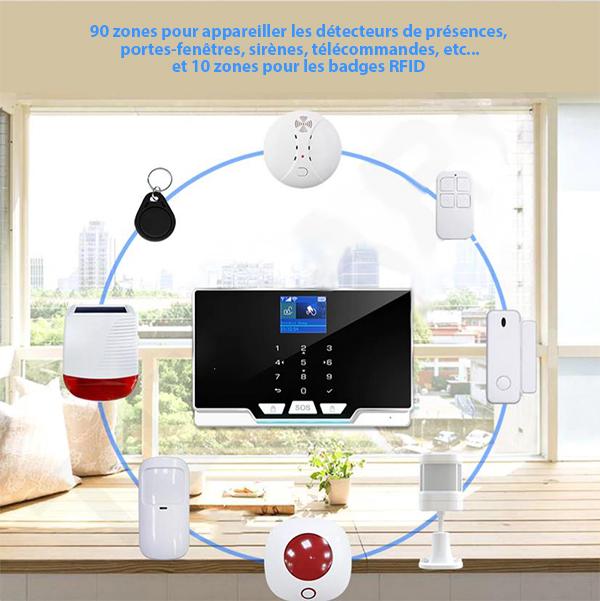 système alarme sans fil